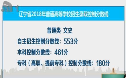 2018辽宁高考分数线发布