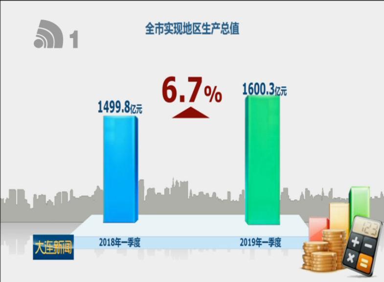一季度我市实现地区生产总值同比增长6.7%
