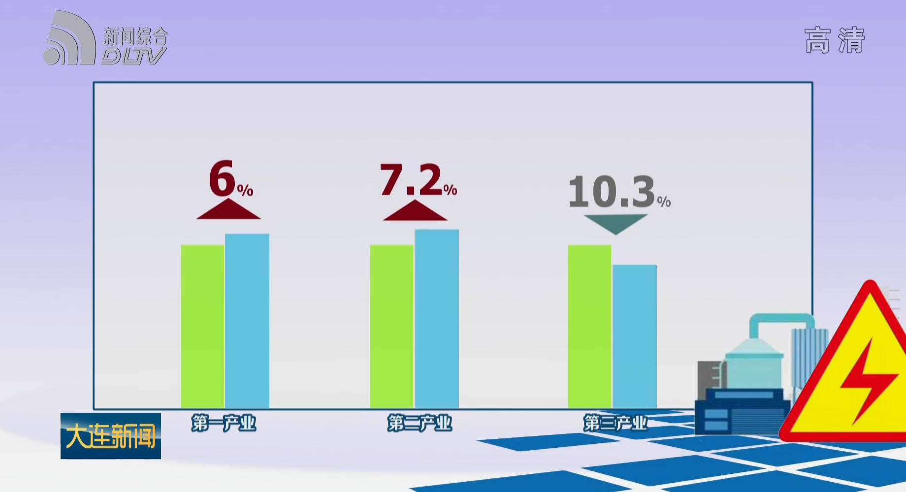 上半年全社会用电量同比增长5.4%