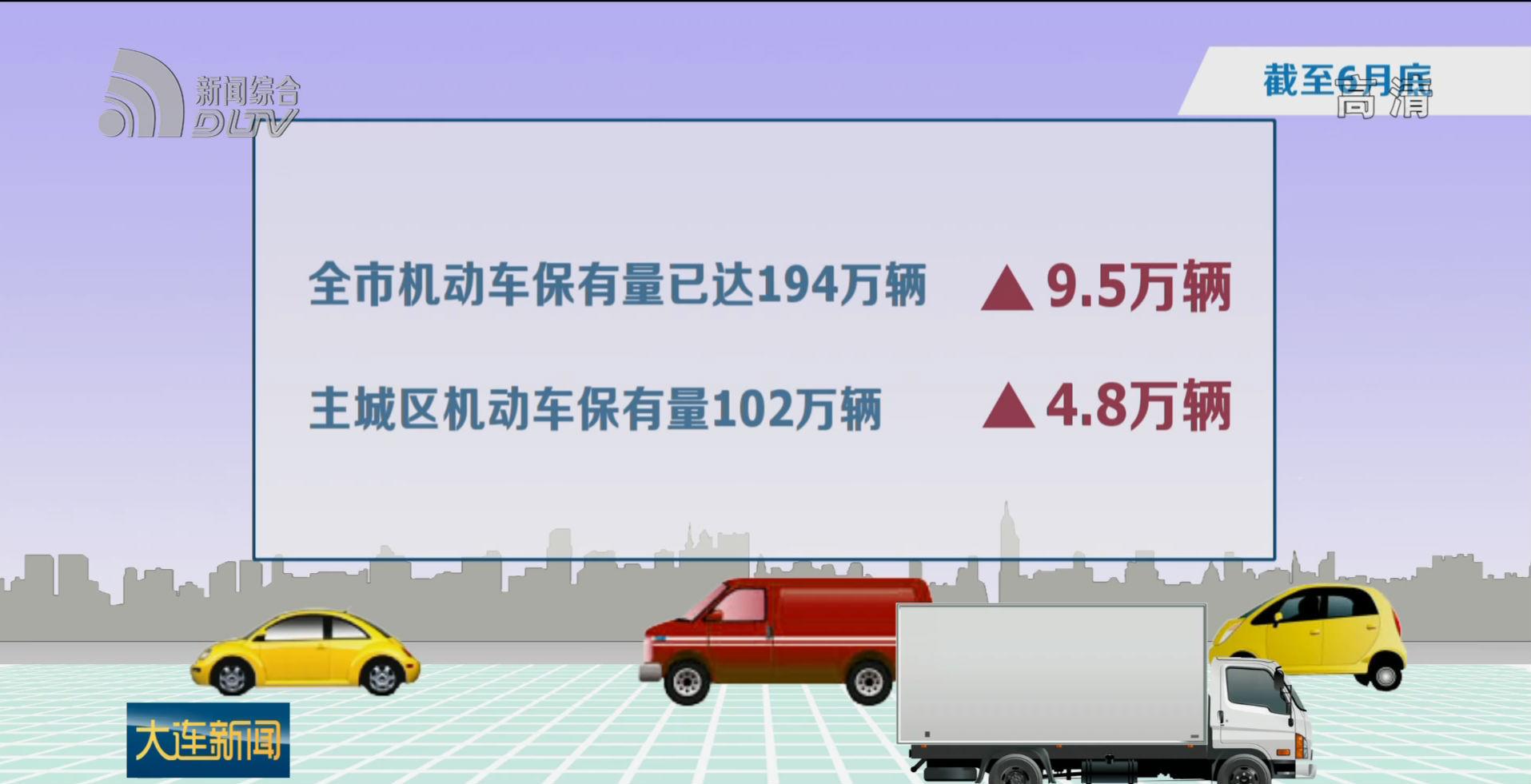 全市机动车保有量达194万辆