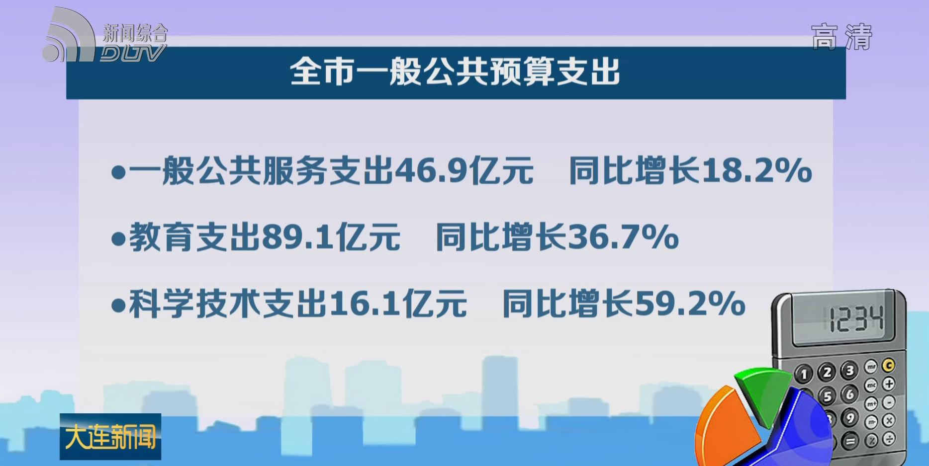 前8个月全市经济继续保持稳定恢复态势